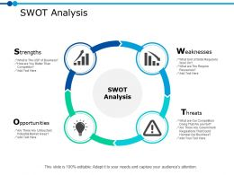 Swot Analysis Ppt Powerpoint Presentation Gallery Good