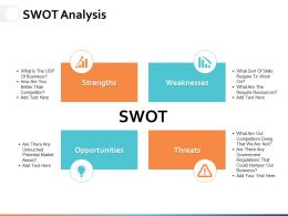 SWOT Analysis Ppt Powerpoint Presentation Gallery Visual Aids