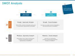 SWOT Analysis Ppt Powerpoint Presentation Show Maker