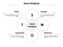 Swot Analysis Ppt Powerpoint Presentation Show Portfolio