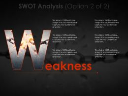 Swot Analysis Ppt Samples