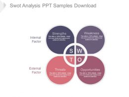 Swot Analysis Ppt Samples Download