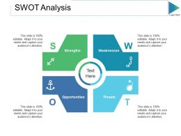 Swot Analysis Ppt Slides Picture