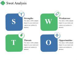 Swot Analysis Ppt Summary Design Ideas