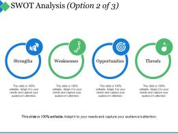 Swot Analysis Ppt Summary Outline