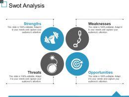 Swot Analysis Ppt Visual Aids Layouts