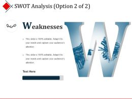 Swot Analysis Presentation Pictures