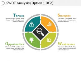 Swot Analysis Presentation Portfolio