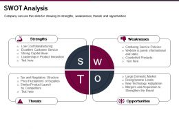 Swot Analysis Price Fluctuations Ppt Powerpoint Presentation Introduction