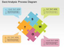 Swot Analysis Process Diagram Flat Powerpoint Design