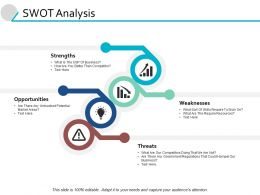 SWOT Analysis Process J97 Ppt Powerpoint Presentation Icon Ideas