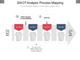 Swot Analysis Process Mapping Ppt Powerpoint Presentation Pictures Background Cpb