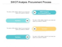 Swot Analysis Procurement Process Ppt Powerpoint Presentation Summary Smartart Cpb