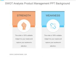 Swot Analysis Product Management Ppt Background