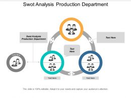 Swot Analysis Production Department Ppt Powerpoint Presentation Ideas Aids Cpb