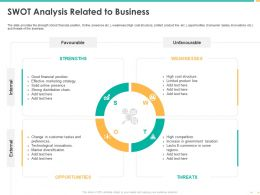 Swot Analysis Related To Business Opportunities Ppt Introduction