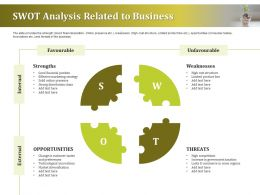 SWOT Analysis Related To Business Ppt Icon Information