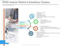 Swot Analysis Related To Consultancy Company Inefficient Business