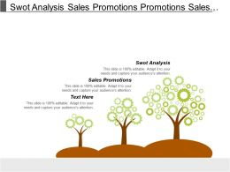 Swot Analysis Sales Promotions Promotions Sales Training Development