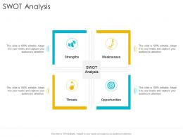 SWOT Analysis Startup Company Strategy Ppt Powerpoint Presentation Icon Shapes