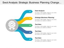 Swot Analysis Strategic Business Planning Change Management Framework Cpb