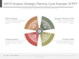 Swot Analysis Strategic Planning Cycle Example Of Ppt