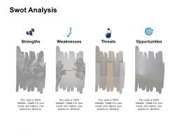 Swot Analysis Strenght Threats Ppt Powerpoint Presentation Graphics Tutorials