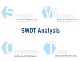 Swot Analysis Strength A1206 Ppt Powerpoint Presentation Icon Graphic Tips