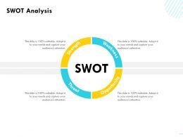SWOT Analysis Strength M1595 Ppt Powerpoint Presentation Portfolio Slides