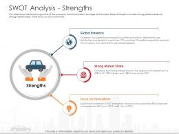 Swot Analysis Strengths Automobile Company Ppt Clipart