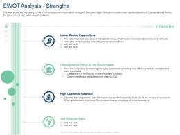 Swot Analysis Strengths Case Competition Declining User Base Telecom Company Ppt Slide