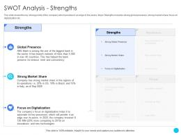 Swot Analysis Strengths Challenges And Opportunities Ppt Designs