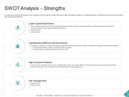 Swot Analysis Strengths Declining Market Share Of A Telecom Company Ppt Structure
