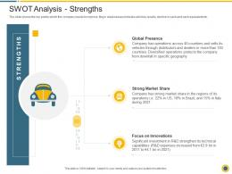Swot Analysis Strengths Downturn In An Automobile Company Ppt Summary Graphics Download