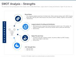 Swot Analysis Strengths Electronic Component Demand Weakens