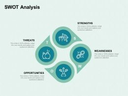 SWOT Analysis Strengths M1142 Ppt Powerpoint Presentation Model Example