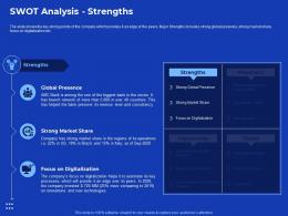 Swot Analysis Strengths Process Improvement In Banking Sector Ppt Summary Designs