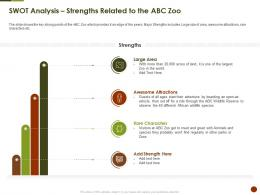 SWOT Analysis Strengths Related To The Abc Zoo Strategies Overcome Challenge Of Declining