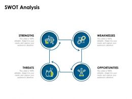 Swot Analysis Strengths Threats Ppt Powerpoint Presentation Visual Aids