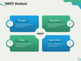 Swot Analysis Strengths Weakness Ppt Powerpoint Presentation Visual Aids Outline