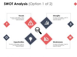Swot Analysis Strengths Weaknesses Threats Ppt Powerpoint Presentation Ideas Smartart