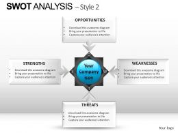 Swot Analysis Style 2 Powerpoint Presentation Slides