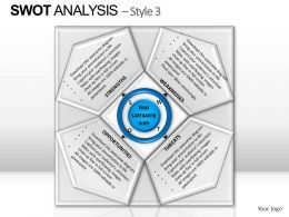 Swot Analysis Style 3 Powerpoint Presentation Slides