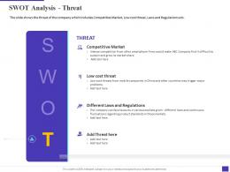 SWOT Analysis Threat Decline Electronic Equipment Sale Company Ppt Pictures Slides