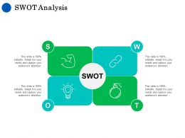 SWOT Analysis Threat L1009 Ppt Powerpoint Presentation Layouts Ideas