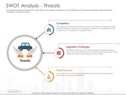 Swot Analysis Threats Automobile Company Ppt Introduction