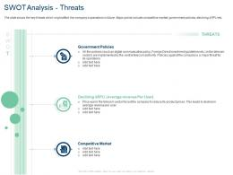 Swot Analysis Threats Case Competition Declining User Base Telecom Company Ppt Tips