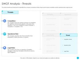 Swot Analysis Threats Challenges And Opportunities Ppt Microsoft