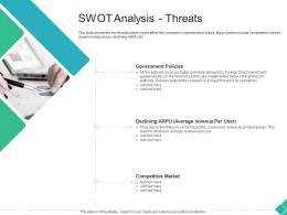 Swot Analysis Threats Declining Market Share Of A Telecom Company Ppt Clipart