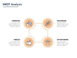 SWOT Analysis Threats M145 Ppt Powerpoint Presentation Gallery Pictures